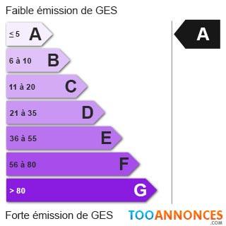 Emission gaz à effet de serre A